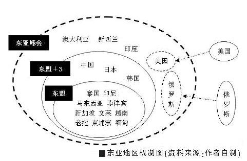 东亚峰会图片 - shufubisheng - shufubisheng的博客