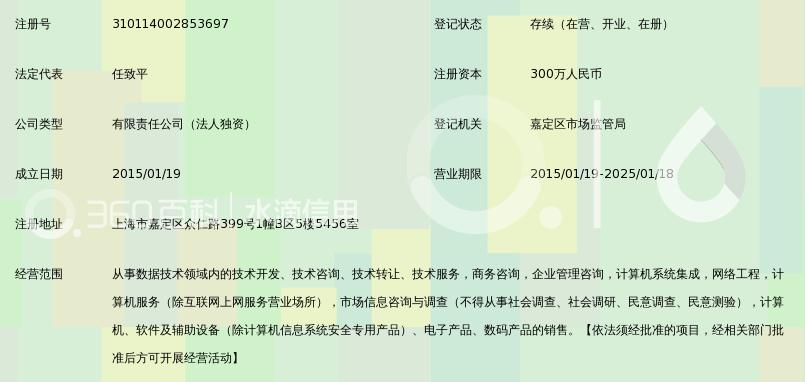 城商微指百科v百科(上海)_360数据情趣太师椅