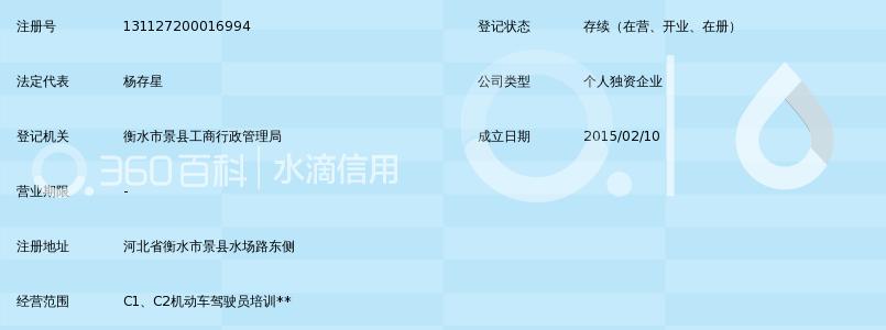 景县国兴机动车驾驶员培训学校初中怎么学好化学图片