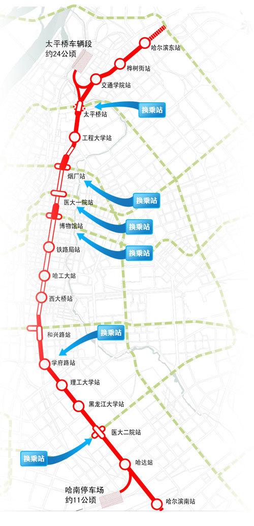 哈尔滨地铁一号线线路图