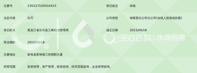 中金亿信财富投资管理(北京)有限公司富裕分公